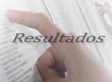 FAPEMA divulga resultado dos editais Incubadora, NIT e PACCEJ